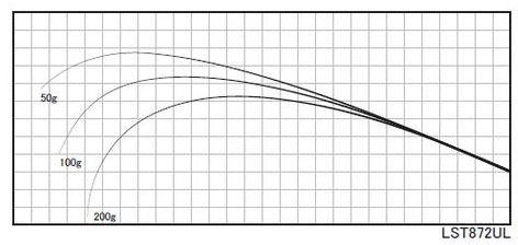 足場の高い場所や遠投したい時に有効なレングスは、デカメバルにも対応します。※印籠継ぎ